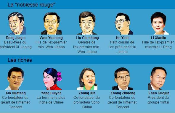 Résultats de recherche d'images pour «triades chinoises au canada»