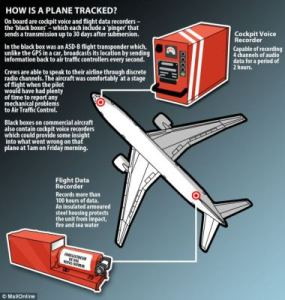 malaysian-airlines-mh370-missing-tracked