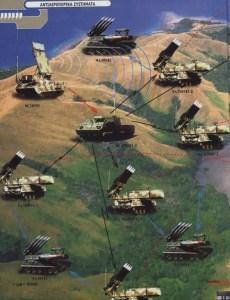 Le  syst`me de batteries de missiles BUK-M1 déployé en Ukraine.