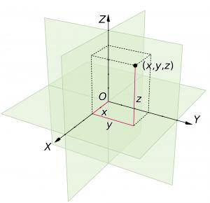 coordinates-1-300x290