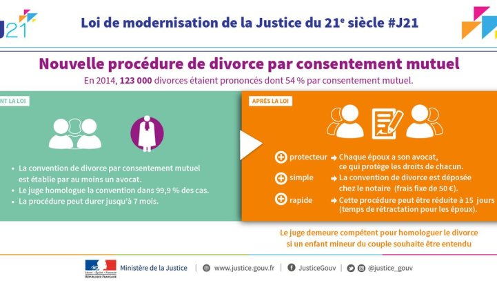 Un divorce simple, si simple, tellement simple !