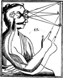 Descartes Mind-Body Diagram - Source - Wikimedia Commons