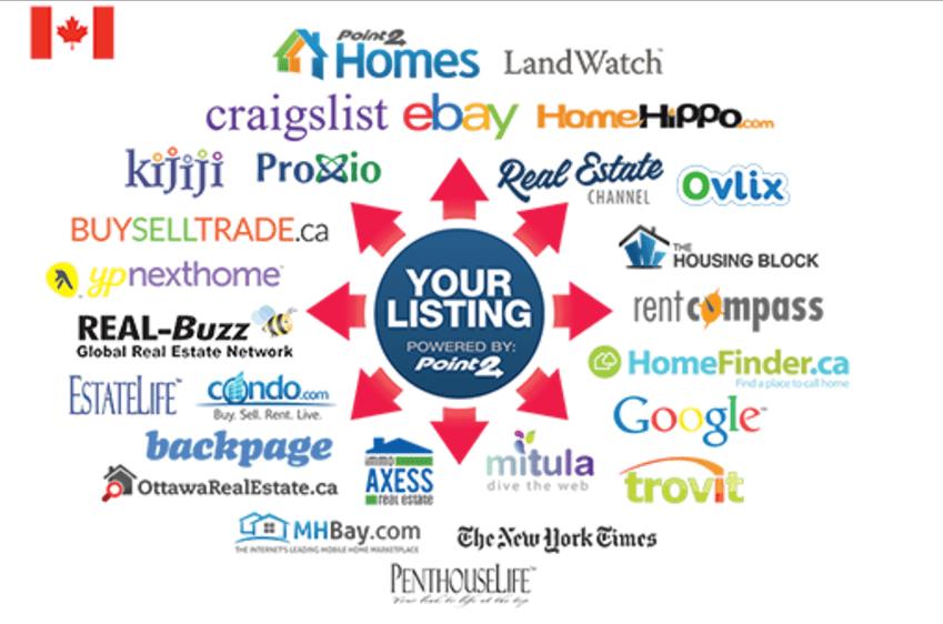 Real Estate Marketing Expert Saskatoon