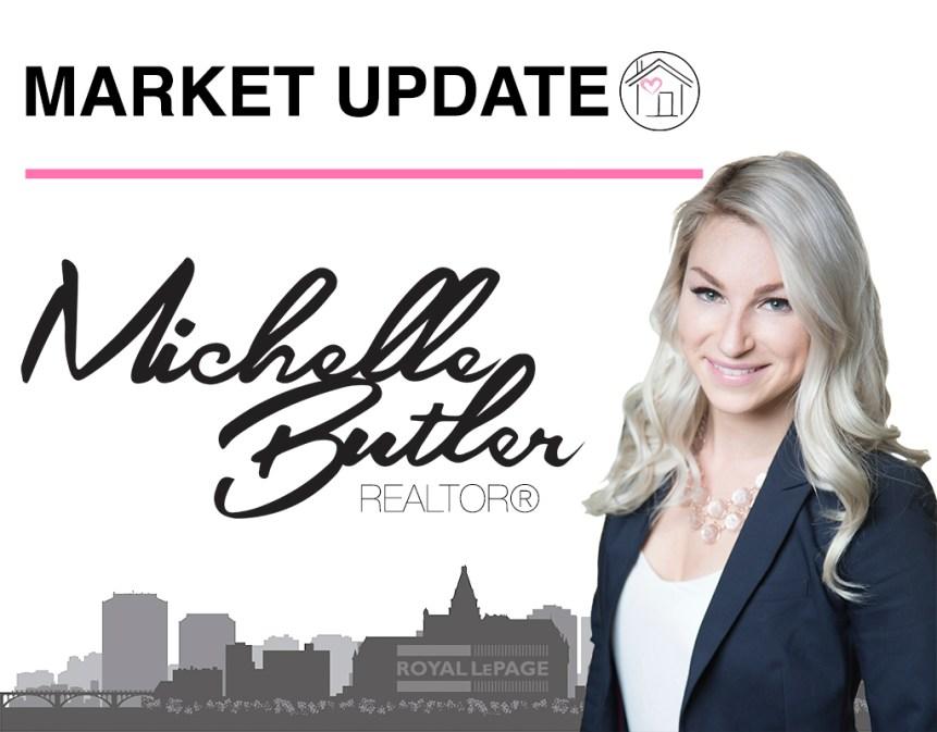 Saskatoon Real Estate Market Update