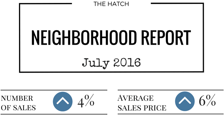 The Hatch Neighborhood Report compares market activity from January - May 2015 to January - May 2016 to provide an accurate measure of the health of the housing market.