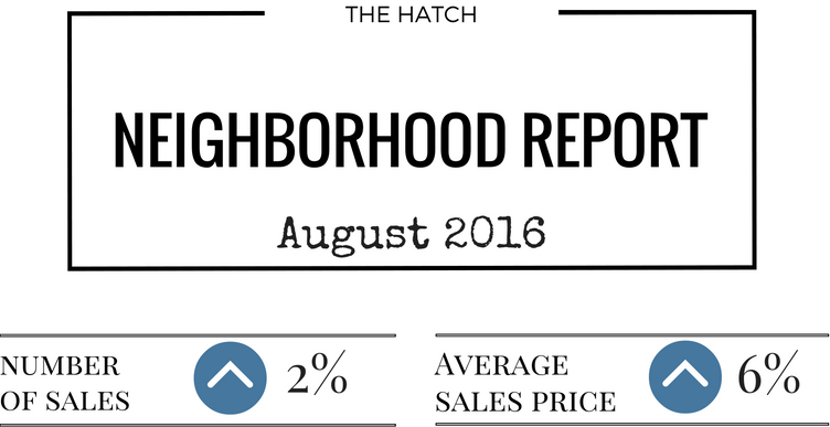 The Hatch Neighborhood Report compares market activity from January - August 2015 to January - August 2016 to provide an accurate measure of the health of the housing market.