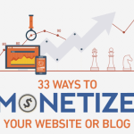 33 Ways to Monetize Your Blog [Infographic]