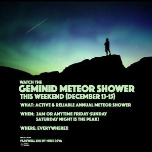 2019 Geminid Meteor Shower