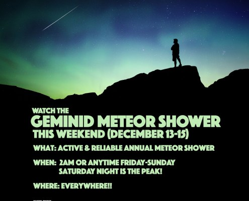 2019 Geminid Meteor Shower