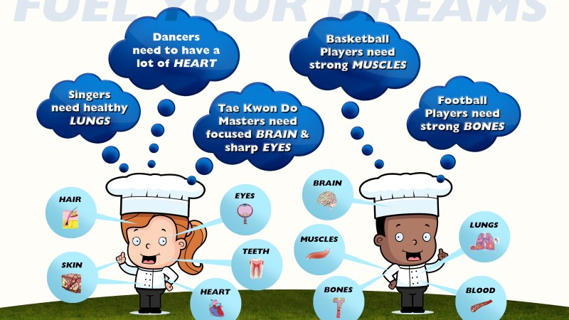 World Health Day-Inspired Nutrition Tips for Families