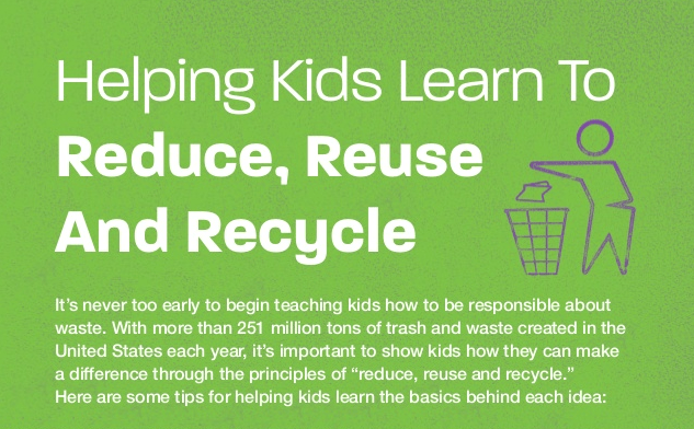 Helping Kids Recycle {Infographic}