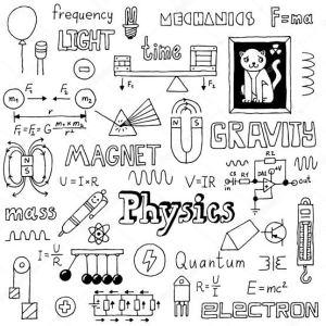 Jamb syllabus for Physics