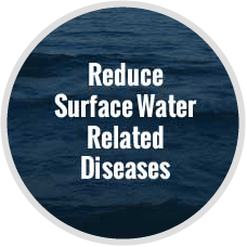recreation and surface water analysis