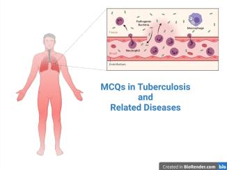 MCQs Tuberculosis