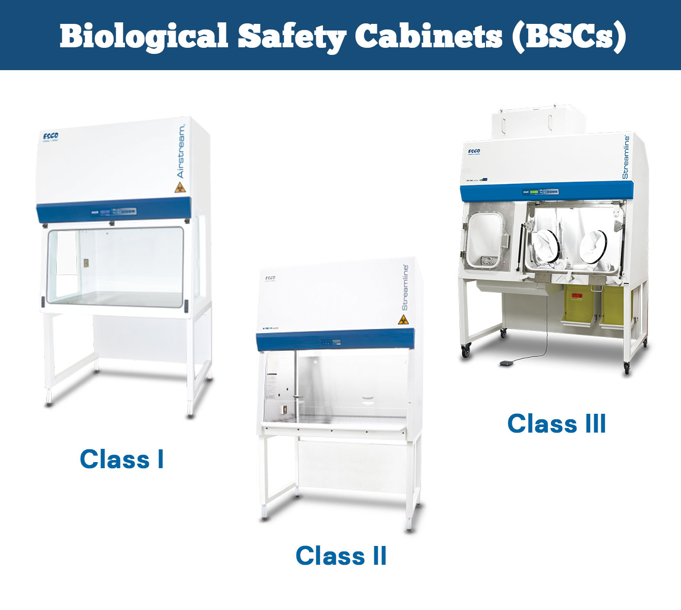 Biological Safety Cabinet Bsc Types And Working Mechanism