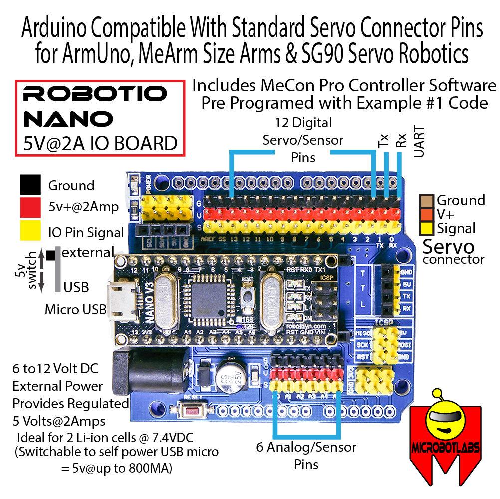 Robot Servo Controllers