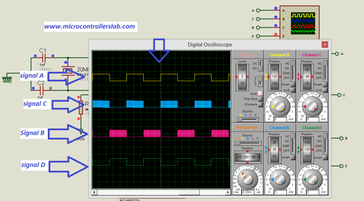 Output of SPWM circuit gating signals for H bridge: