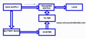UPS uninterruptible power supply circuit diagram
