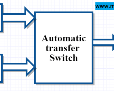 block diagram of automatic transfer switch of generator