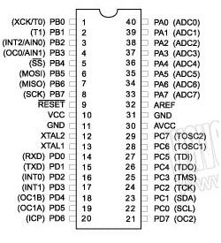 pin configuration of atmega 32