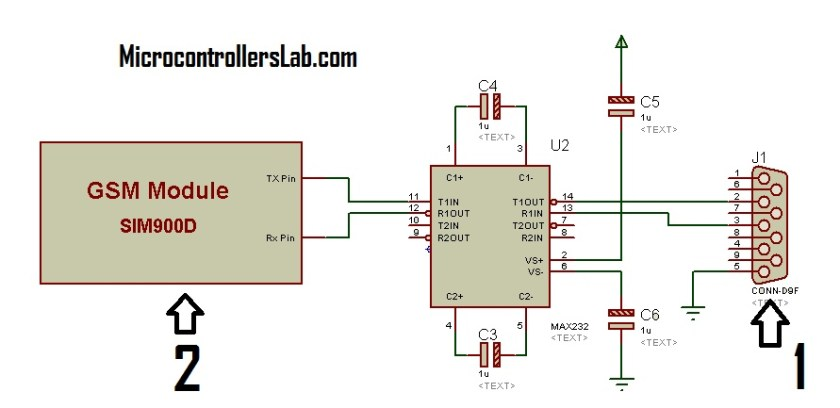 gsm module interfacing with computer