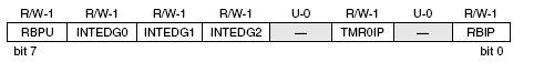 external-interrupt-2-control-register