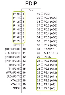 8051 microcontroller input output ports