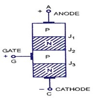 Silicon Controlled Rectifier (SCR) working,construction,types and