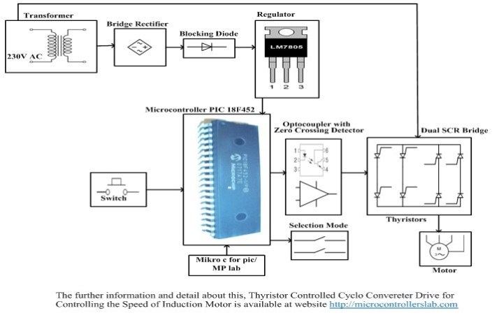 cyclo converter design using pic microcontroller
