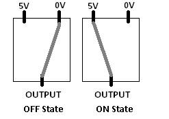 logic switches