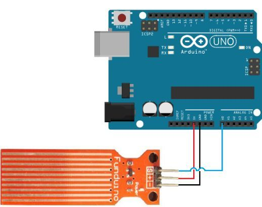 Remarkable Water Level Sensor Interfacing With Arduino Wiring Digital Resources Antuskbiperorg