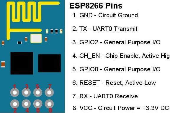 ESP8266 Wi-Fi module interfacing with Arduino : send data to