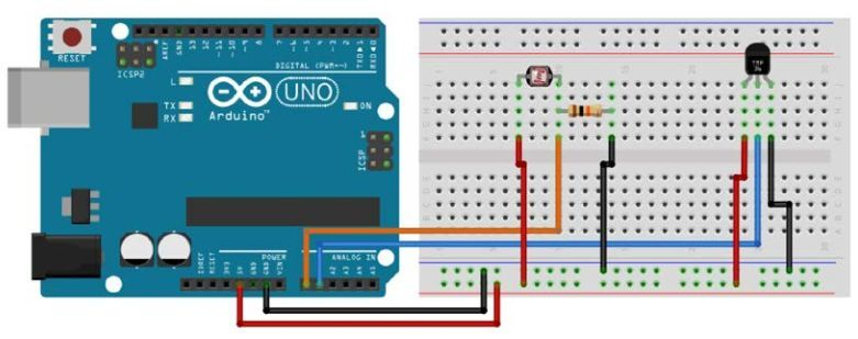 Weather Station Using Arduino And Labview