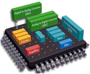 block diagram of embedded systems