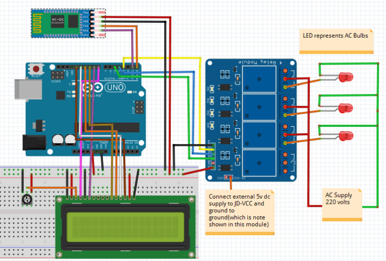 circuit diagram of Bluetooth based home automation system