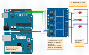 ether based home automation project using arduino  IOT
