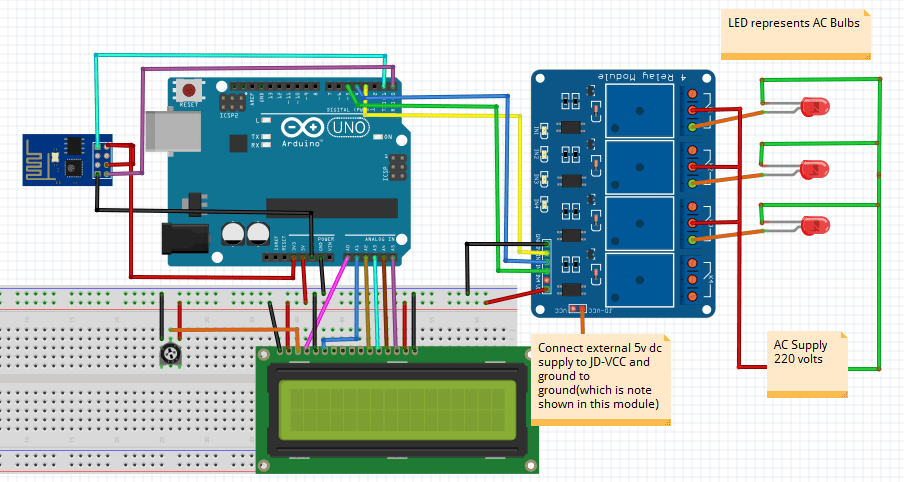 IOT based home automation system over cloud using Arduino