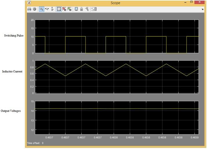 Forward Converter simulation in simulink