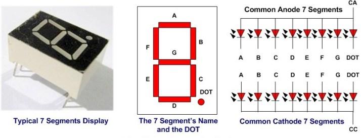 common anode and common cathode seven segment displays