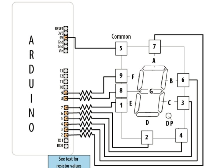 seven segment display interfacing with Arduino
