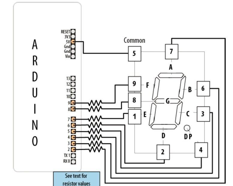 seven segment display interfacing with Arduino