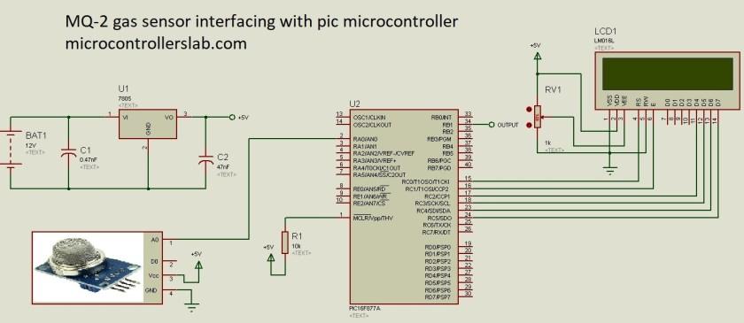 MQ-2 gas sensor interfacing with pic microcontroller