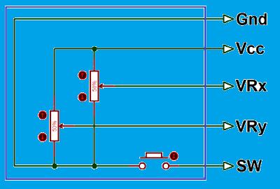 Joystcik module internal circuit