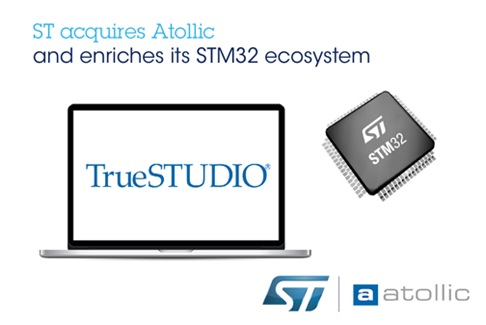 STM32F4 Discovery Board introduction : tutorial 1 | Microcontrollers Lab