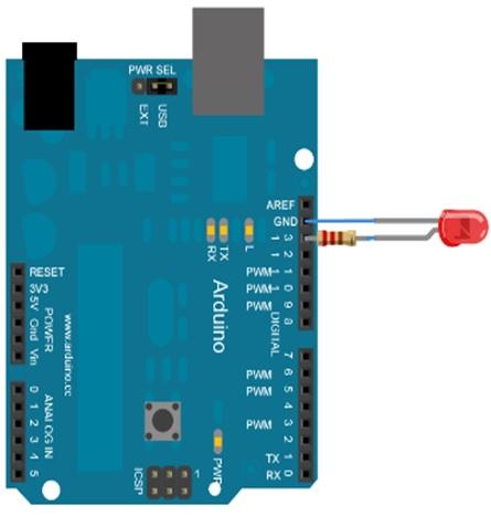 2 Arduino programming LED blinking