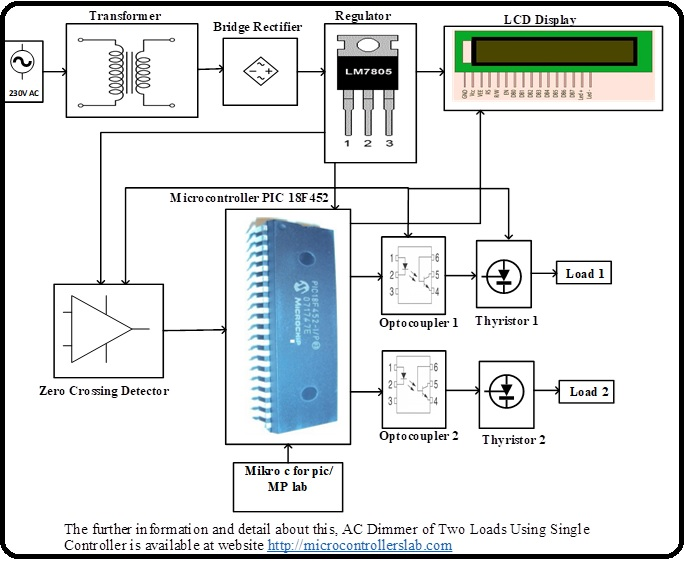 AC Dimmer of Two Loads Using Single Converter using pic microcontroller