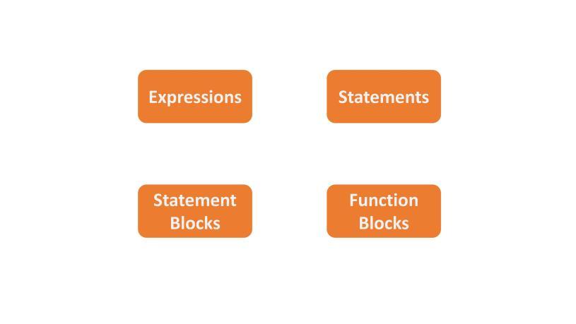 1 basic building blocks arduino programming