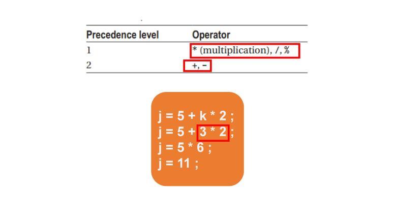 7 Precedence level in arduino c programming
