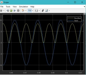 Full wave rectifier simulation in Simulink