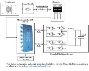 Multilevel Inverter Using Pic Microcontroller